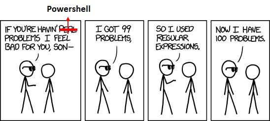 Powershell: The many ways to use regex